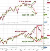 Did Donald Trump Just Jump The 'Dow 20,000' Shark?