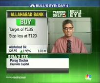 Buy Allahabad Bank, Syndicate Bank, LIC Hsg, HDIL: Doctor