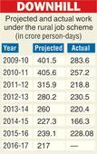 Job scheme target cut belies hopes