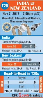Rain threat looms as India face NZ in decider