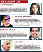 Panama Papers list: Aishwarya Rai, Amitabh Bachchan, KP Singh, Iqbal Mirchi, Gautam Adani elder brother