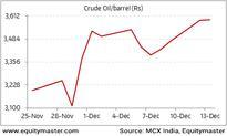 Sensex Opens on Flat Note; Metal Stocks Witness Selling Pressure