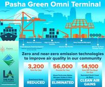Project at Pasha Terminal to asses scopes of zero emission technologies