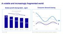 Unilever plc Earnings Decline on Weakening Demand