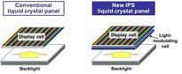 Panasonic Develops Industry's First*1 IPS Liquid Crystal Panel with Contrast Ratio of over 1,000,000:1