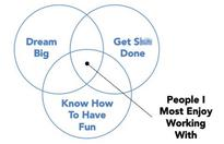 LinkedIn CEO Jeff Weiner uses a Venn diagram to illustrate the ideal employee
