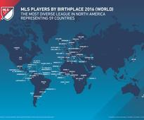 Almost half of MLS players born abroad