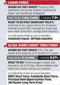 Fixed income investing: Stick to ultra short-term funds