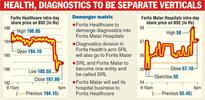 Fortis prescribes demerger pill
