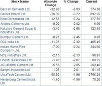Mapping the market: IT rout wipes out Rs 32,589 cr; PSBs in the doldrums