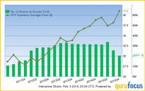 Donald Yacktman Trims Stake in Procter & Gamble in 4th Quarter