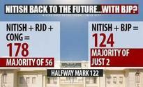 President poll: Nitish making Lalu sweat
