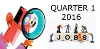 Indian Employers Most Promising on Hiring in Q1 2016