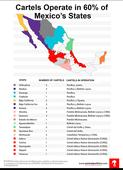 Mapping Mexico's Current Organized Crime Landscape