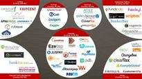 Promising Indian FinTech Startups That Won Investors Confidence
