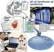 AI systems aid doctors in diagnoses