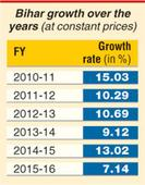 Govt stares at growth reality
