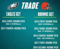 The Eagles pull off second big trade of NFL Draft to get the No. 2 pick