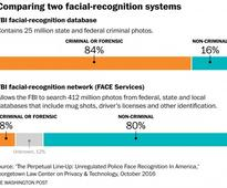 The new racial profiling: Some legal experts find police facial-recognition databases troubling