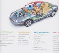 Luxury carmaker turns to TATA Elxsi to create car with advanced telematics