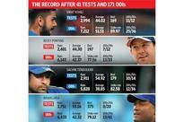 Virat Kohli and cricket's modern greats