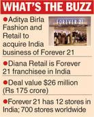 Aditya Birla Fashion expands portfolio