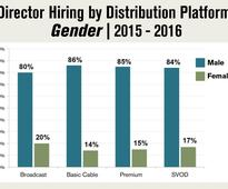 Directors Guild Finds Lack of Real Progress in TV Hiring Practices of Women, Minorities