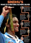 With Mission Accompolished Coach Gopichand Allows PV Sindhu To Have Ice Cream And Use WhatsApp