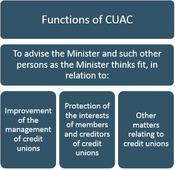 Credit Union Advisory Committee (CUAC)