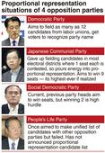 Opposition falls short of unity in proportional race