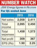 JSW gives up Monnet chase