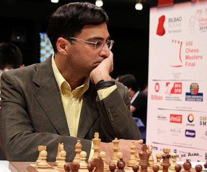 Candidates Chess: Anand loses to Karjakin