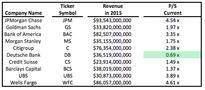 Deutsche Bank: Buy The Dip?