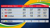 Rio Olympics 2016 final medal tally: Dominant USA on top, Great Britain pips China for second