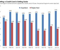 Card Wars: American Express vs. Capital One vs. Discover
