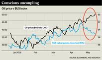 Why investors needn't fear the Fed