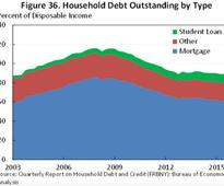 WHITE HOUSE: Student debt is good for the economy