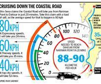 Mumbai: Shiv Sena goes fast and furious in making coastal road promise