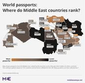 Middle East passports: Where does yours rank?