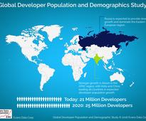 Global mobile developer population to hit 14M by 2020