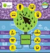 Happiest Minds Introduces 'ClickASTRA' to Transform Clickstream Data