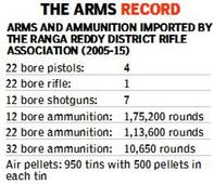 Rifle body ignores ban, sells its rifles in the open market