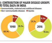 Statsguru: India's health chart