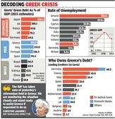 Grexit wouldn't be such a catastrophe, some believe