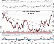 Returning To A Gold Standard: Why Gold and Silver are Beginning This Historic Breakout