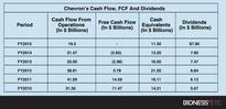 Chevron Corporation: Can it Maintain Dividends In Low Oil Price Environment