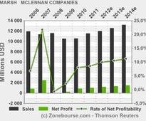 MARSH & MCLENNAN COMPANIES, INC.: Marsh & McLennan Companies to Webcast 2013 Annual Meeting of Shareholders on May 16