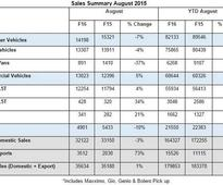 Honda, Mahindra and Toyota car sales for August 2015