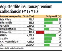 Life insurance new business premiums grow by 21%
