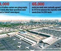 Sky War: Indian Carriers Protest Dubai Diktat